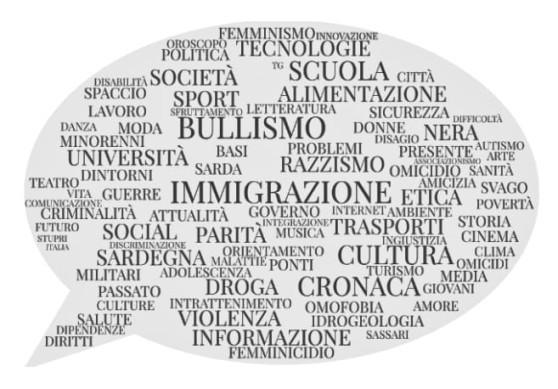 """Incontro progetto """"Nuov@Scuola"""""""